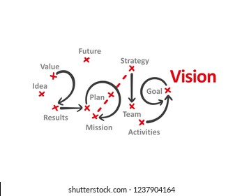 Vision New Year 2019 word cloud red marks white background vector