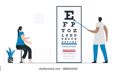 Visual acuity is testing to check and measure clarity of vision. Woman looks at Snellen chart that doctor points. Infographic for National Glaucoma Awareness Month.