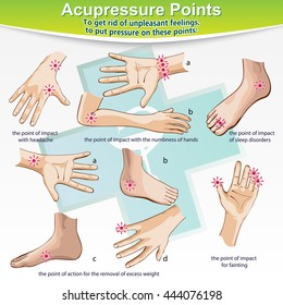 Visual aids vector illustration for independent medical therapeutic help. Acupressure some body parts (hands, feet) to get rid of unpleasant sensations.