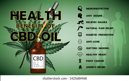 Visual drawing of benefits effective or properties the skin and body human endocannabinoid system for marijuana (CBD) on green background for vector illustration
