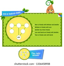 visual game for children and adults. Riddle on logic, iq. Development of attention. Task game fill in logical chain