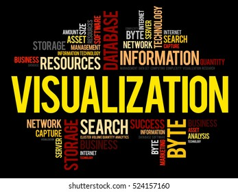 Visualization word cloud collage, business concept background