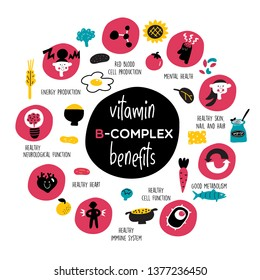 Vitamin B complex health benefits. Cartoon infographic poster and vitamin C foods, made in vector. Isolated on white. Circle composition