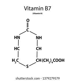 Vitamin B7. Biotin Molecular chemical formula. Infographics. Vector illustration on isolated background.