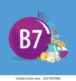Vitamin B7 (vitamin H, biotin). Food sources. Natural organic products with a maximum content of vitamin 7.