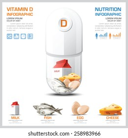 Vitamin D Chart Diagram Health And Medical Infographic Design Template