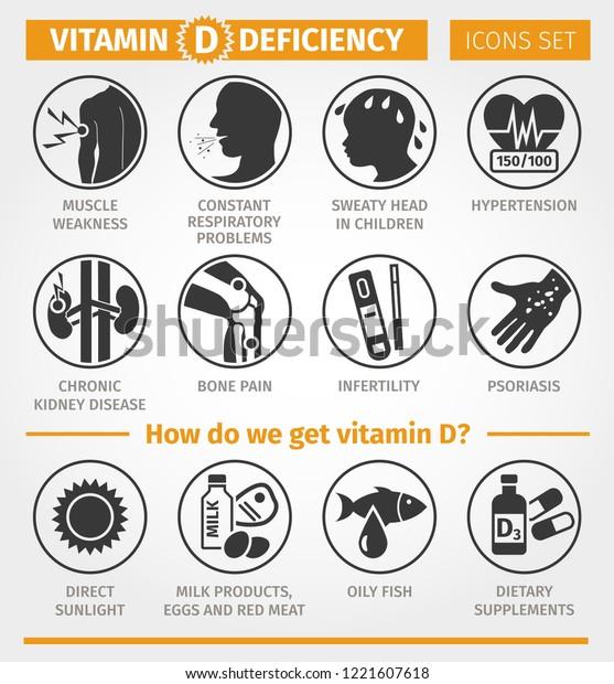 Vitamin D Deficiency Symptoms Signs Sources Stock Vector Royalty Free 1221607618