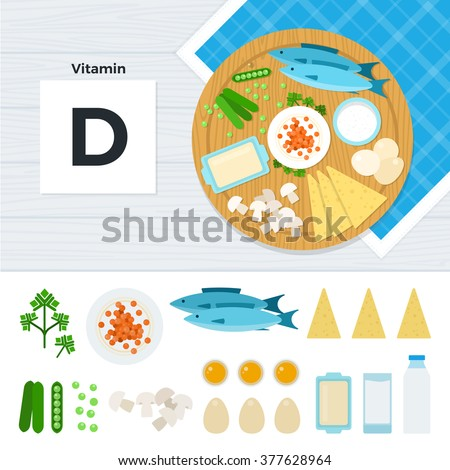 Vitamin D vector flat illustrations. Foods containing vitamin D on the table. Source of vitamin D: beans, eggs, milk, fish, cheese, parsley isolated on white background
