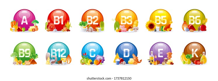 Vitamin Mineral nutrition set. Vector healthy food supplement icons. Health diet infographic chart. Vitamins a, b, b1, b2, b3, b5, b6, b9, b12, c, d, e, k  healthcare illustration isolated on white