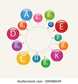 Vitamins. Abstract composition with a circular arrangement. Essential vitamins necessary for human health.