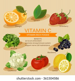 Vitamins and Minerals foods Illustration. Infographic set of vitamin C and useful products: orange, parsley, strawberry, lemon, spinach. Healthy lifestyle and diet vector concept.