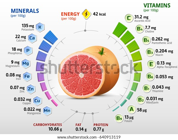 Vitamins Minerals Grapefruit Infographics About Nutrition Stock Vector Royalty Free 640913119