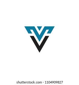 vm initial triangle