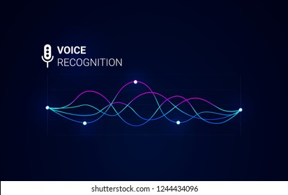 Voice recognition. Personal sound assistant. Smart music waves recognition technology. Futuristic microphone vocal ai icon. Vector background.