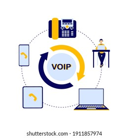 VOIP Telephony system circular diagram. Flat illustration. The main elements of VOIP telephony are operator, IP phone, laptop, cloud storage. VOIP Technology infographics.