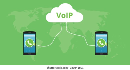 voip voice over internet protocol concept call