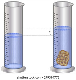 Volume of a Solid by Displacement