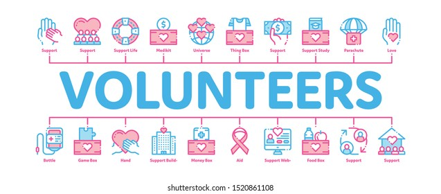 Volunteers Support Minimal Infographic Web Banner Vector. Volunteers Support, Charitable Organizations Linear Pictograms. Blood Donor, Food Donations, Financial Help, Humanitarian Aid Illustrations