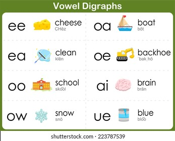Vowel Digraphs Worksheet for kids