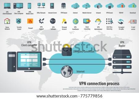 Simple Vpn Diagram Bgmt Data