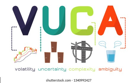 VUCA is volatility, uncertainty, complexity and ambiguity