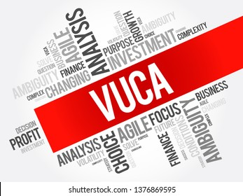 VUCA - Volatility, Uncertainty, Complexity, Ambiguity acronym word cloud, business concept background