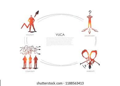 Vuca word - uncertainty, ambiguity, complexity, volatility set concept. Hand drawn isolated vector