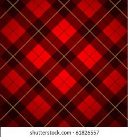 Wallace tartan background