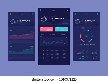 Wallet Cryptocurrency Application UX UI Infographics Vector illustration