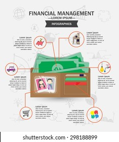 Wallet , Financial and Management concept infographics ,vector illustration