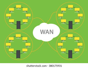 wan wide area network with computer and server vector illustration