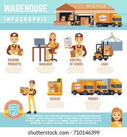 Warehouse and merchandise logistics vector infographics with storage building, transportation and equipment. Product packing and manager control, load and scale illustration
