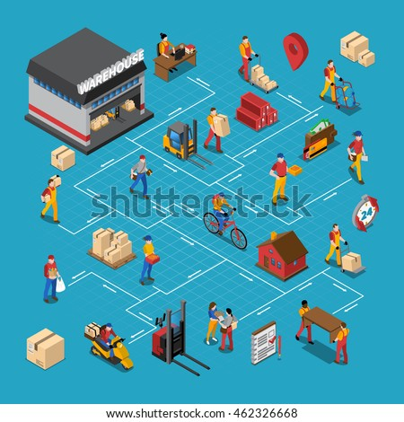 warehouse people isometric flowchart logistics delivery stock vector