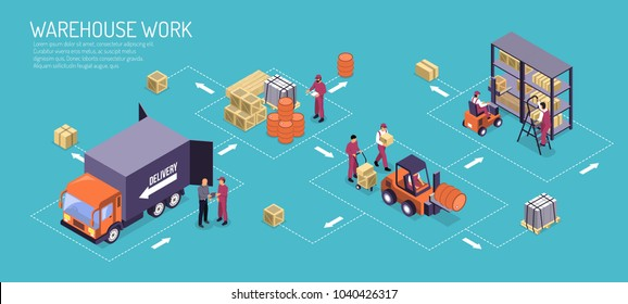Warehouse work horizontal illustration with isometric logistic flowchart from  stacking and storage to delivery cargo transport vector illustration