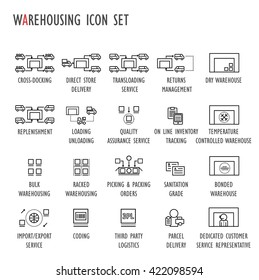 Warehousing (warehouse) vetcor icon set (transloading,returns,,tracking,QA,loading,replenishment,bulk,racked,picking,packing,parcel delivery,customer,3PL,coding,import,export,cross-docking,DSD)