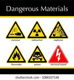Warning of materials that pose a health or environmental risk owing to their properties or reactions.