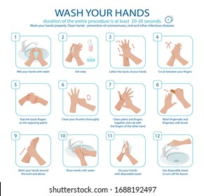 Wash your hands. Colorful icon set for infographic. Clean hands - prevention of coronavirus, viral and other infectious diseases. Instructions step by step. Isolation. Vector illustration