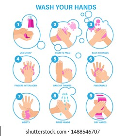 Washing hands properly infographic set cartoon style vector illustration.