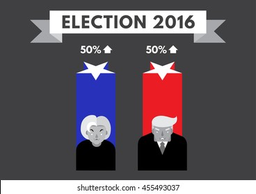 WASHINGTON, DC, US - JULY 20, 2016: Vector illustration of american presidential candidates, Hillary Clinton and Donald Trump with star shaped bar chart and number on grey background.