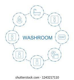 washroom icons. Set of 8 line washroom icons included shower, woman WC, female WC, baby changing room, man WC on circle background. Editable washroom icons for web, mobile and infographics.
