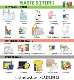 Waste infographic. Sorting garbage, segregation and recycling infographics. Recycle trash bins and different types of rubbish.  Garbage pollution. Waste management. Hand drawn vector illustration.