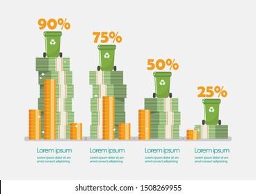 Waste management budget infographic diagram. Vector illustration