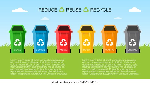 Waste management concept with place for text. Types of Garbage: Organic, Plastic, Metal, Paper, Glass, E-waste. Separation of trash on cans for recycling. Bins on blue sky and green grass background