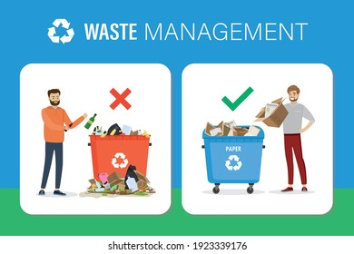 Waste management, Infographic banner. People dispose of household waste. Trash can with various rubbish - improper disposal of waste. Bin with paper garbage - correct label. Flat Vector illustration