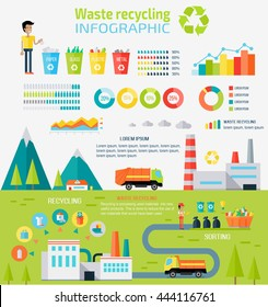 Waste recycling infographic concept. Sorting process different types of waste vector illustration. Environment protection. Garbage destroying. Flat style design. Visualization recycling process.