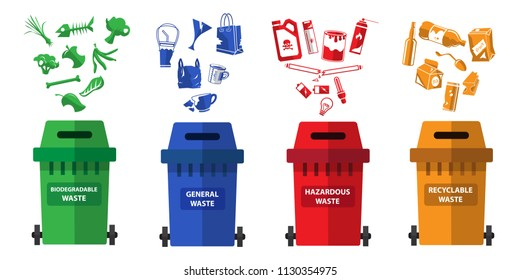 waste recycling management concept with green, blue, red and yellow bin for Biodegradable, General, Hazardous and Recyclable waste