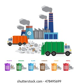 Waste segregation and garbage recycling categories. Recycle bin, garbage truck, garbage recycling plant / factory and landfill illustrations. Ecology industrial flat icons. Vector illustrations.
