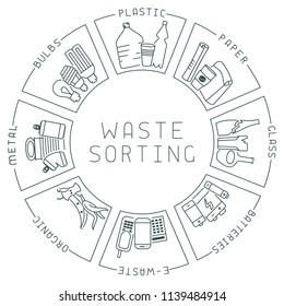 Waste sorting diagram with trash and lettering. Linear style vector illustration