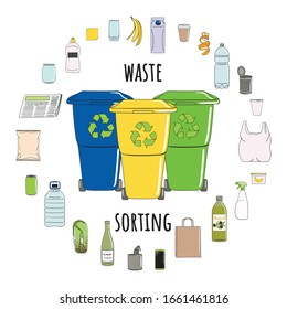 Waste sorting garbage in circle. Recycling trash. Waste management. Sorting garbage. Organic, metal, plastic, paper, glass, e-waste. Hand drawn vector illustration.