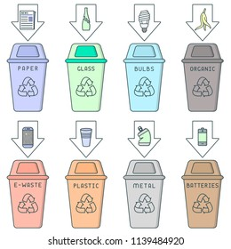 Waste sorting icons set with dustbins and trash. Linear style vector illustration